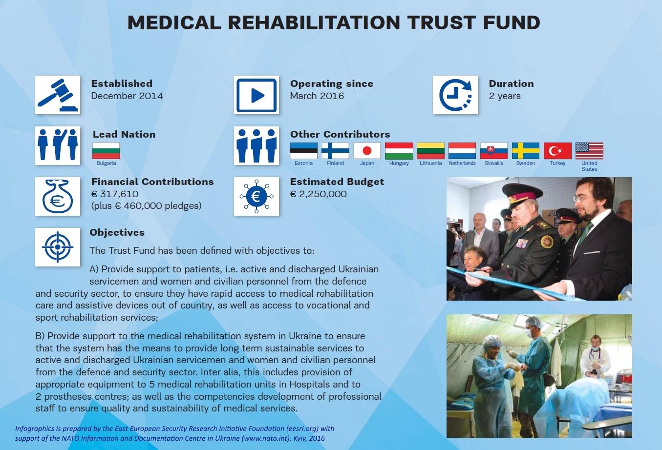 nato-ua_medical