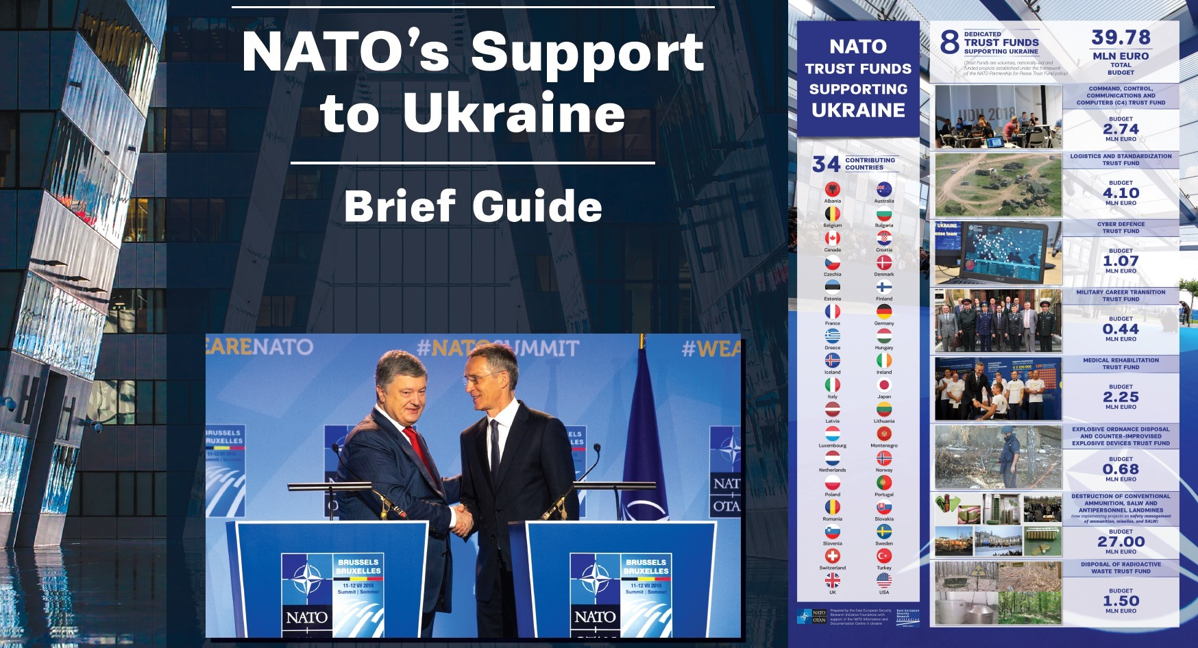 NATO's Support to Ukraine: Facts and Infographic